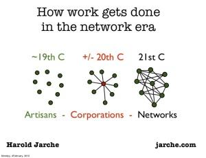 social-learning-for-work-1-638